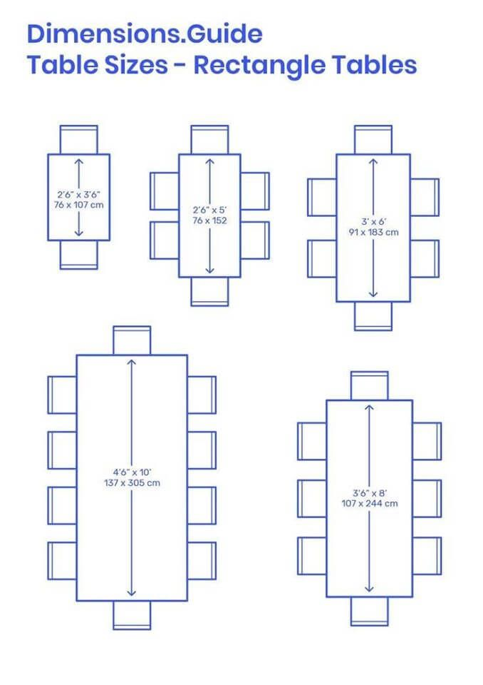 Pin On Proyecciones De Muebles, Dining Room Table Size Guide For Room