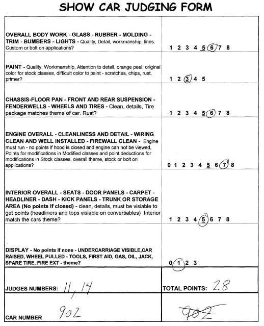 Car Show Judging Score Sheet Kirmiyellowriverwebsitescom - Car show judging sheet