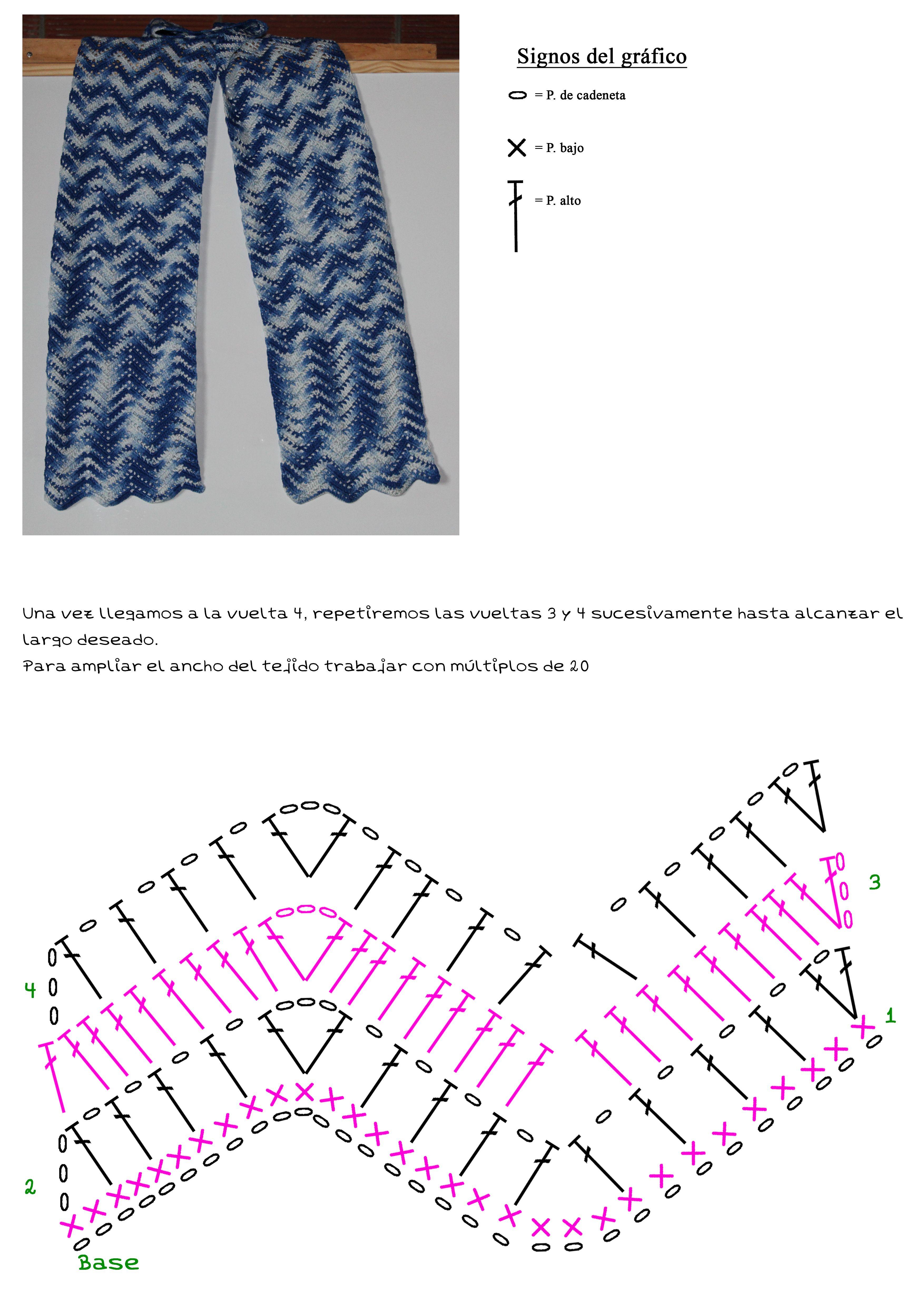 Chevron lace wrap. Gráfico copiado por mi en PS. Patrón explicado en ...