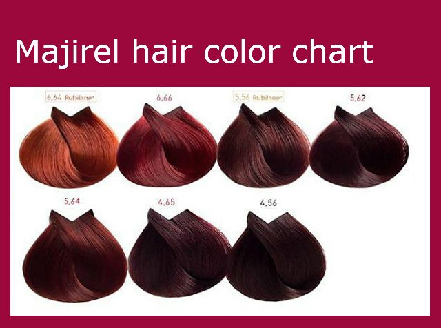 Majirel Hair Color Chart Instructions Ingredients Loreal