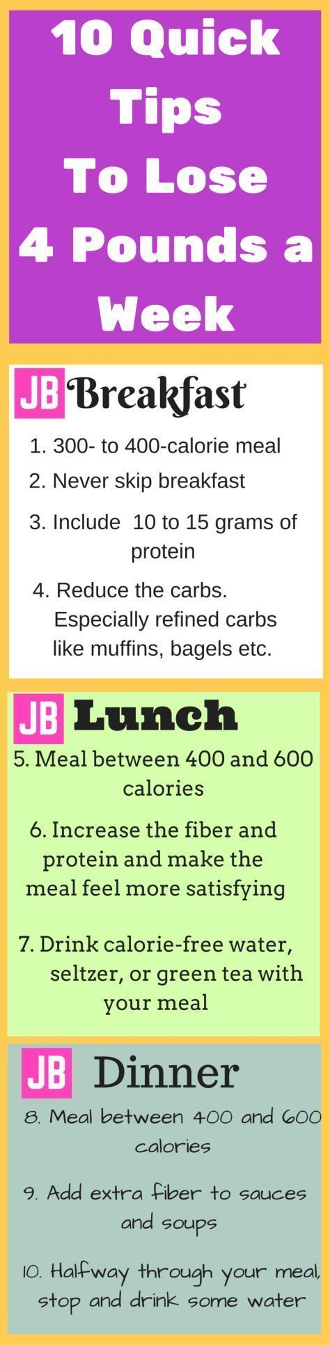 Meal plan to lose fat and gain muscle