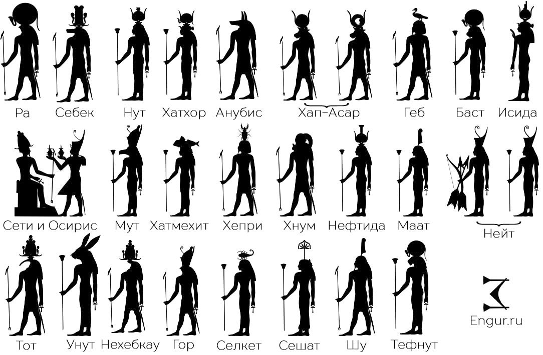 древние боги египта имена картинки особенного образе звезды