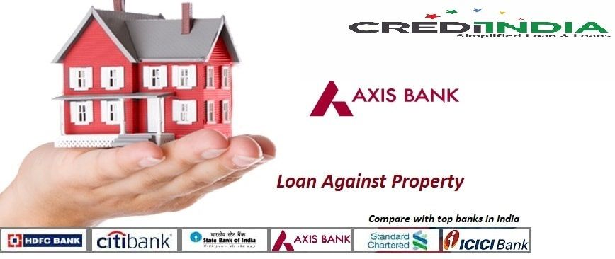 Do You Want To Any Types Of Loan Like Home Loan Loan Against Property Personal Loan Business Loan Easy Loan Ra Types Of Loans Easy Loans Loan Rates