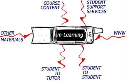 Open Source and Free: Mobile Learning Tools, M-Learning