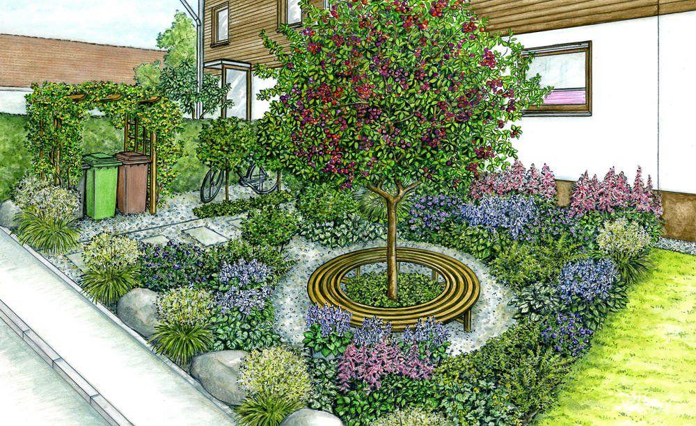 1 Garten, 2 Ideen Ein schmuckloser Vorgarten wird neu ...