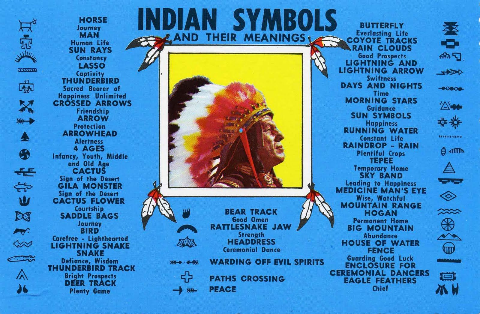 Native american cherokee indian symbol heading indian symbols native american cherokee indian symbol heading indian symbols and their meanings the native american symbols buycottarizona