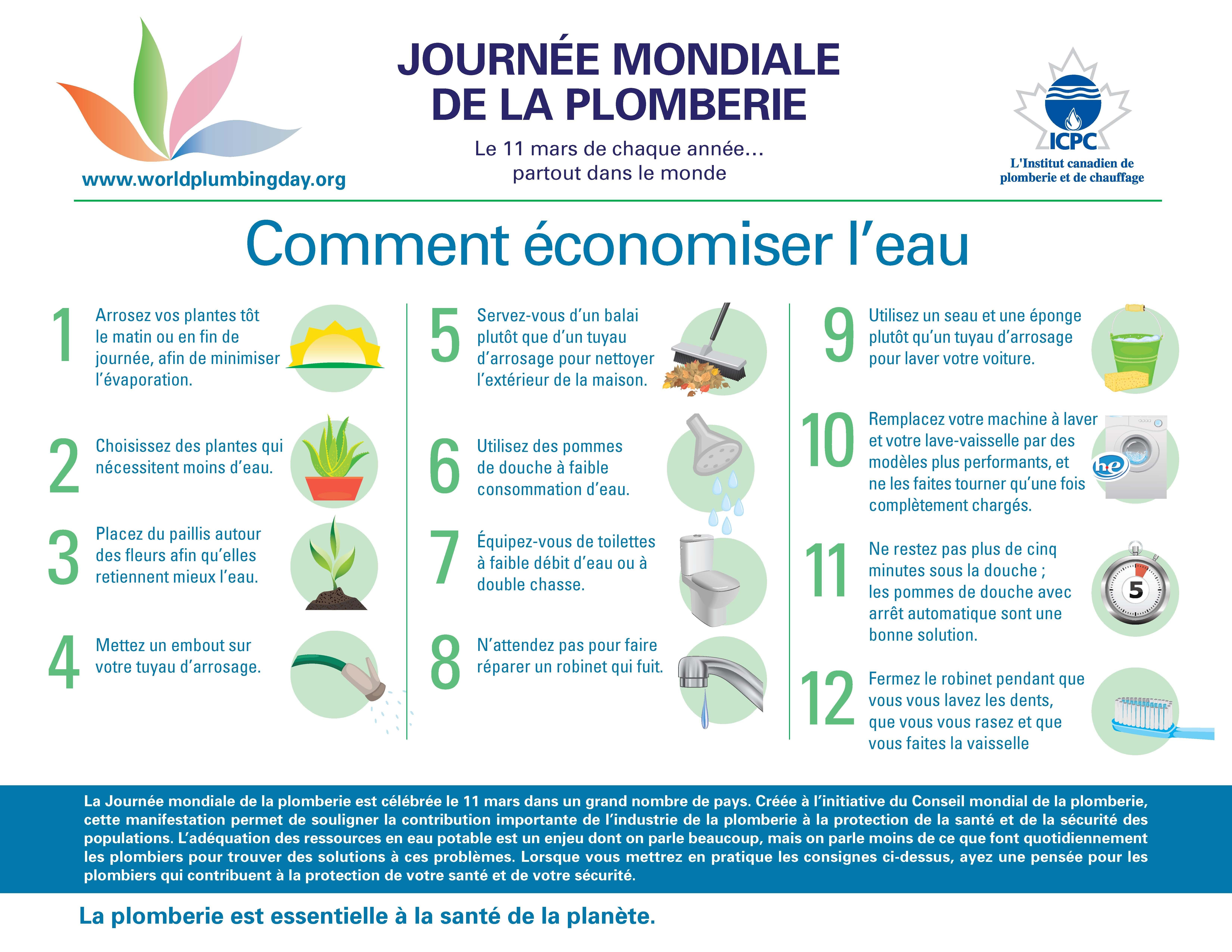 JOURNÉE MONDIALE DE LA PLOMBERIE Le 11 mars de chaque