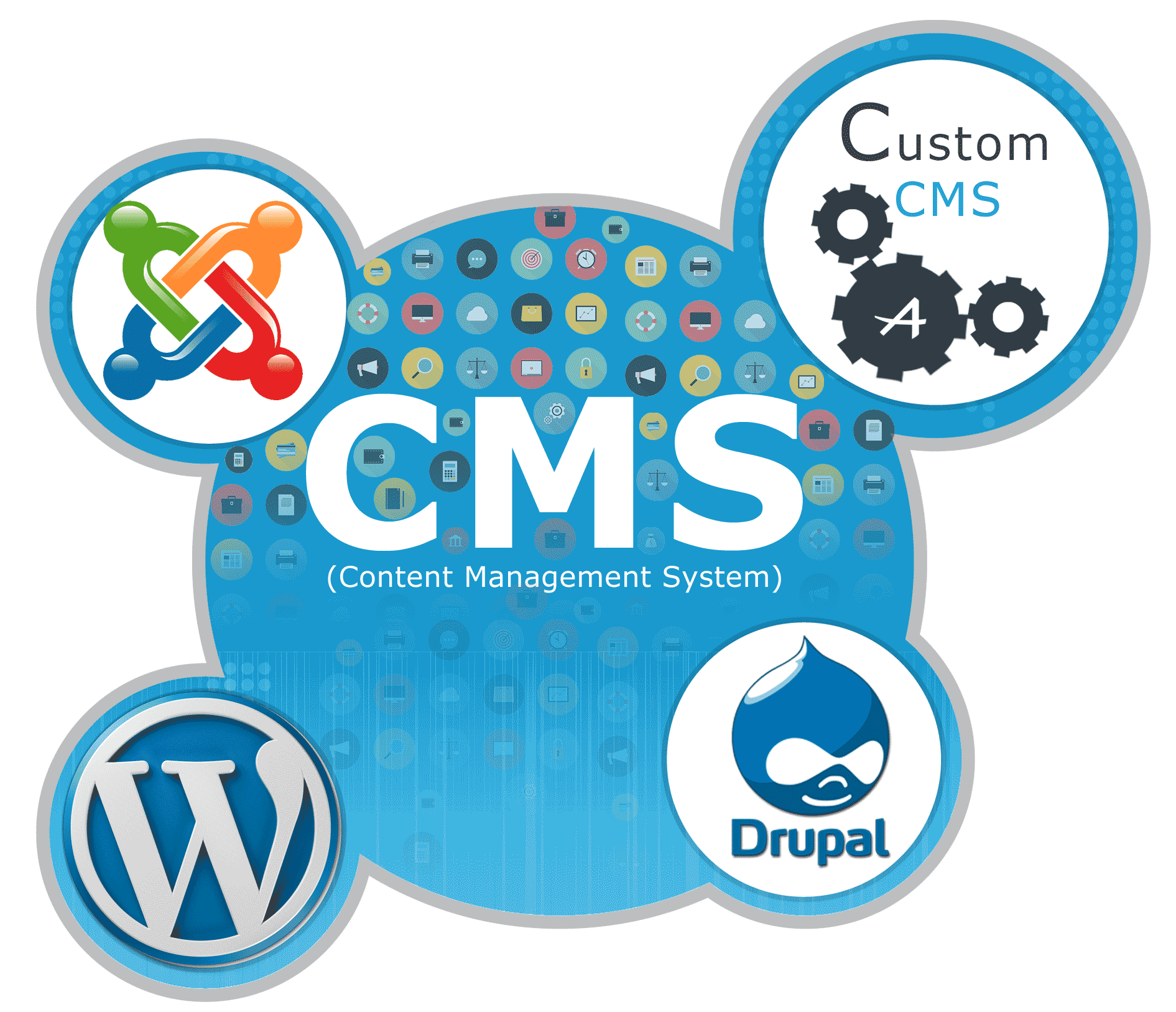 Top 3 Content Management Systems Cms Content Management System Website Development Web Development Design