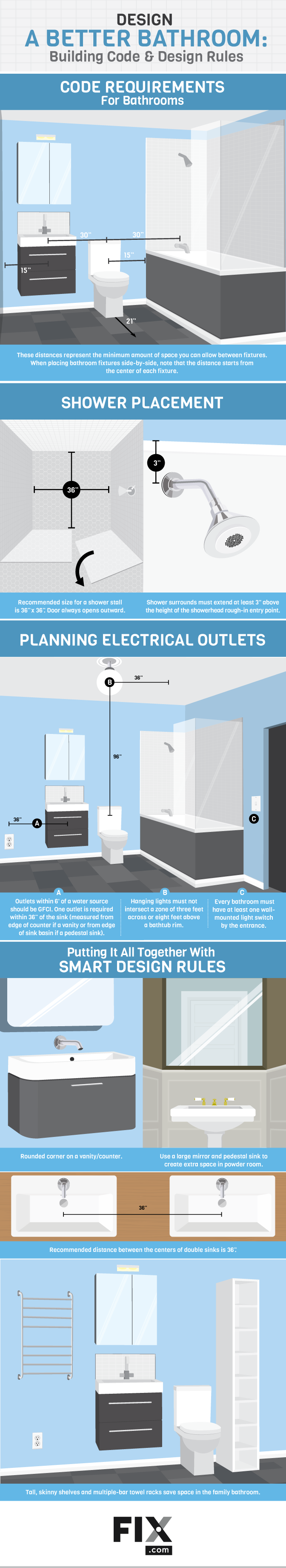 A Better Bathroom: Building Code and Design Rules