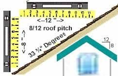 Image Result For 8 12 Pitch Roof Images Roof Pitch In 2019 Terrace Tiles Glass Porch Roof Ceiling