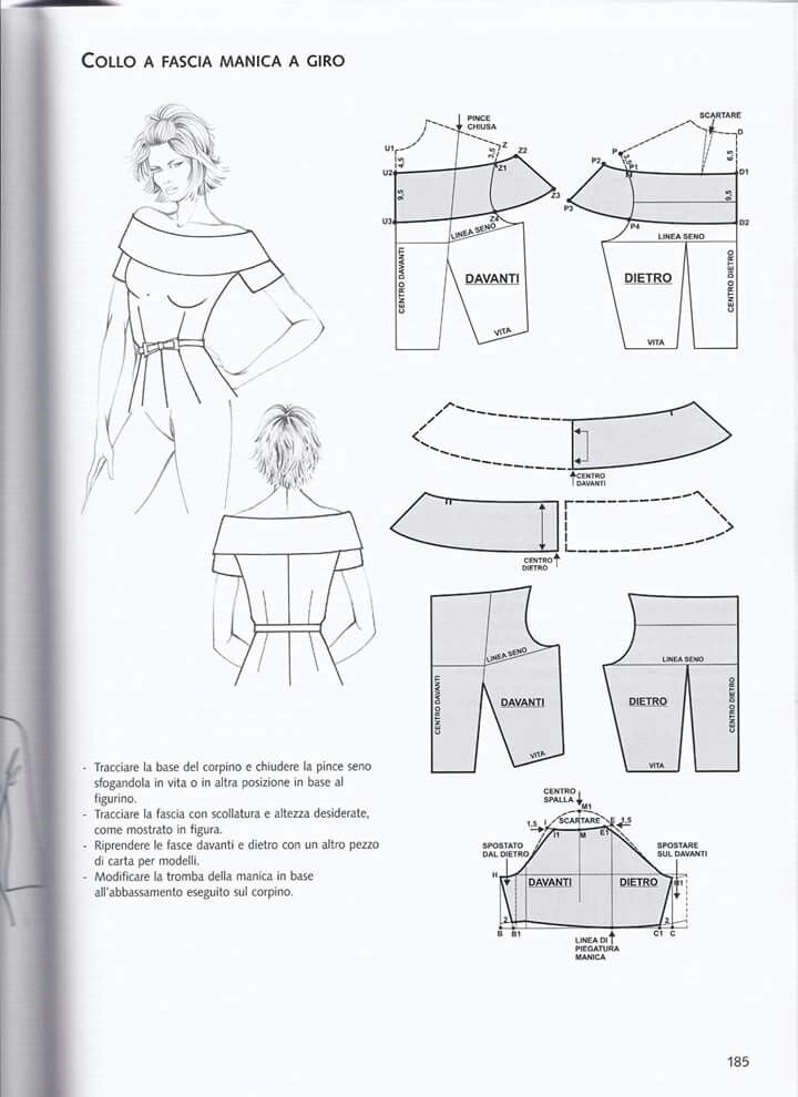 Blouse sewing pattern | Draping | Pinterest | Patrones, Costura y Molde