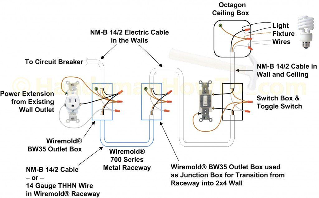 Extend Electrical Outlet Wall Outlets Electrical Plug Wiring Installing Electrical Outlet