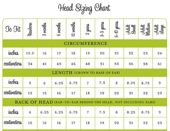 Loom Knitting Baby Hat Size : Head sizing chart for baby hats good to know crochet