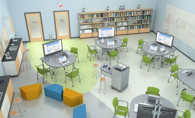 Classroom Design And Learning : A holistic multi level analysis identifying the impact of