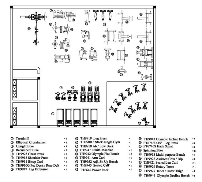 3000 Square Foot Room Gymstarters Gym Design Home Gym Design Fitness Design Gym