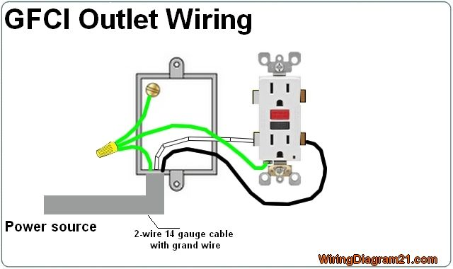 gfci outlet wiring diagram wiring pinterest outlets rh pinterest com GFCI Outlet Wiring with Switch GFCI Outlet Wiring with Switch