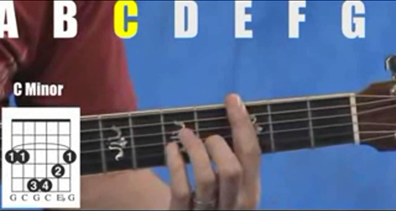 Kunci Gitar Dasar Belajar Kunci Gitar Untuk Pemula Mencari Ilmu