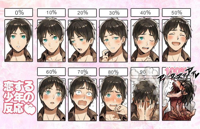 Pain Scale Meme Face