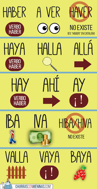 Carteles para promover la ortografía en el aula