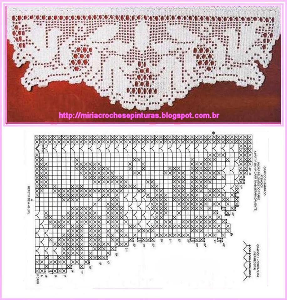 Schema bordure uncinetto cerca con google stitches for Schemi bordure uncinetto filet