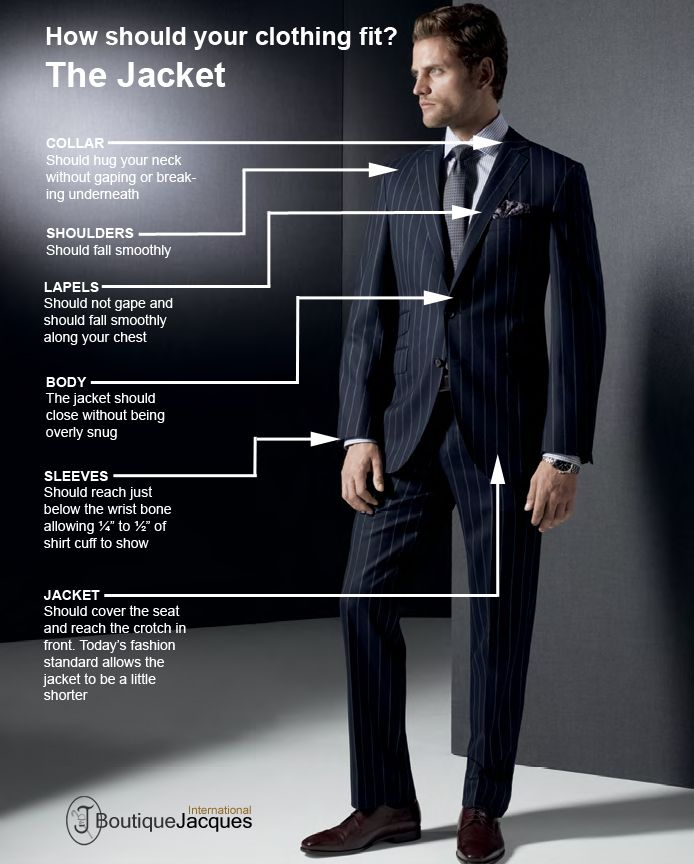 How should your Jacket fit? | Men's Fashion Tips - Suits ...