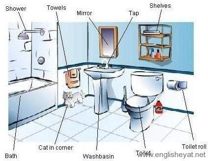كلمات انجليزية ادوات الحمام بالانجليزية The Bathroom انجليزيات English Vocabulary Learn English Vocabulary Vocabulary