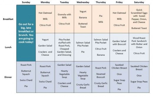 Meals For One Person  An Easy And Balanced Weekly Menu Featuring