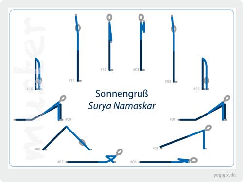 Yoga Poster: Sonnengruß - Blau   Yoga   Pinterest   Yoga und Plakat