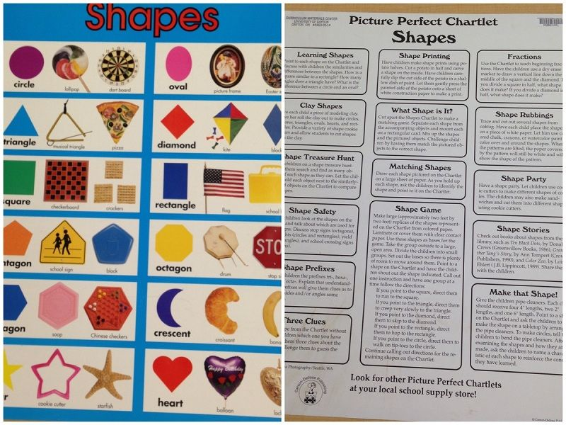 Shapes. Gives examples of shapes on one side with interdisciplinary activities on the reverse side. Call number: CH 57 6