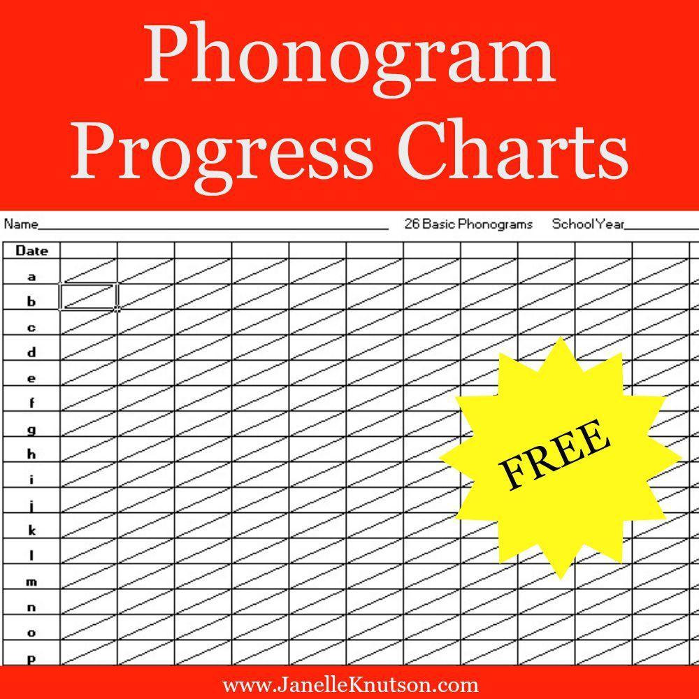 Phonogram Progress Charts {FREE}   Reader's notebook