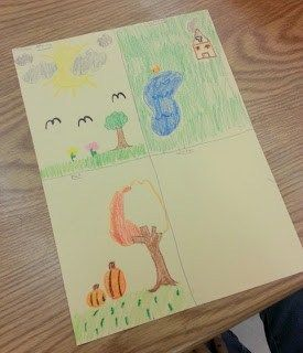Photo of Learning About the Weather and Seasons in 2nd Grade