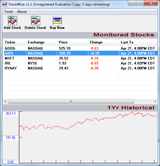 Real Time Stock Quotes Simple Stockwize Is An Easy To Use Stock Market Monitoring Software Fow