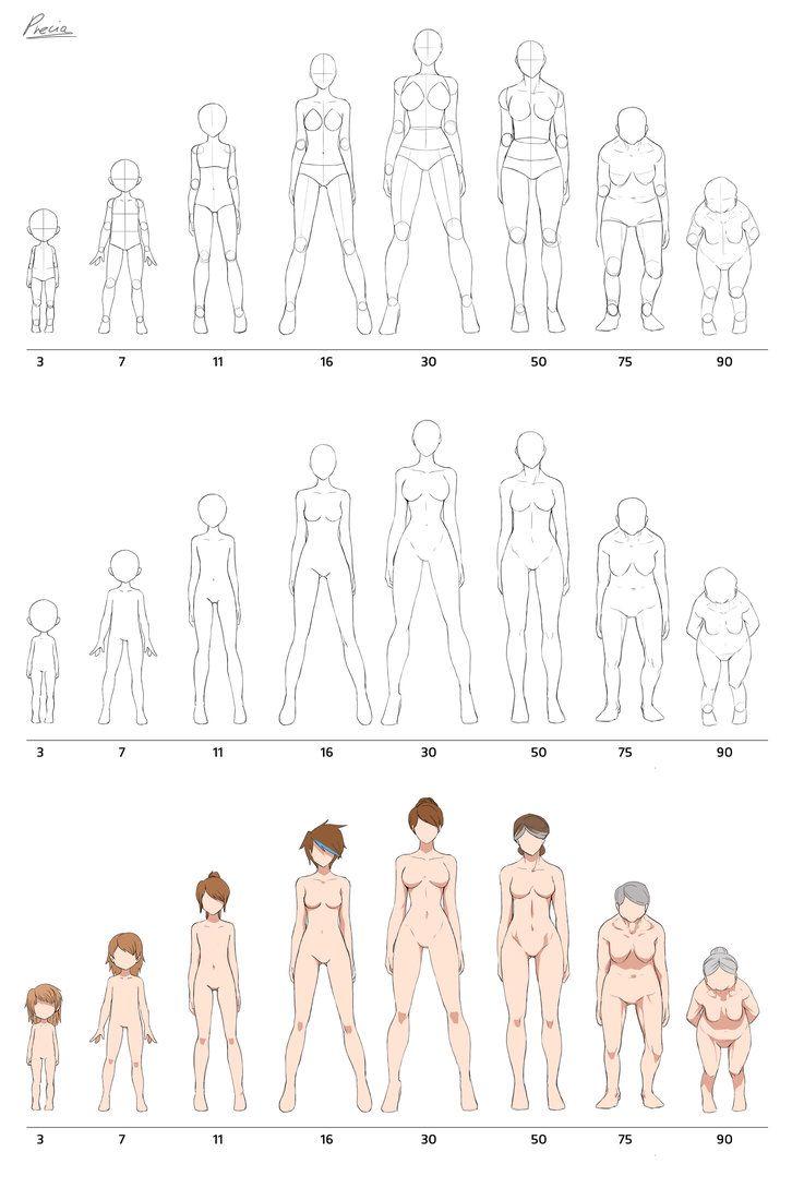 Dibujo ~ Dibuja un personaje según su edad! | Body anatomy for ...