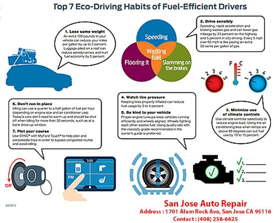 Top 7 Eco Driving Habits Of Fuel Efficient Drivers Driving