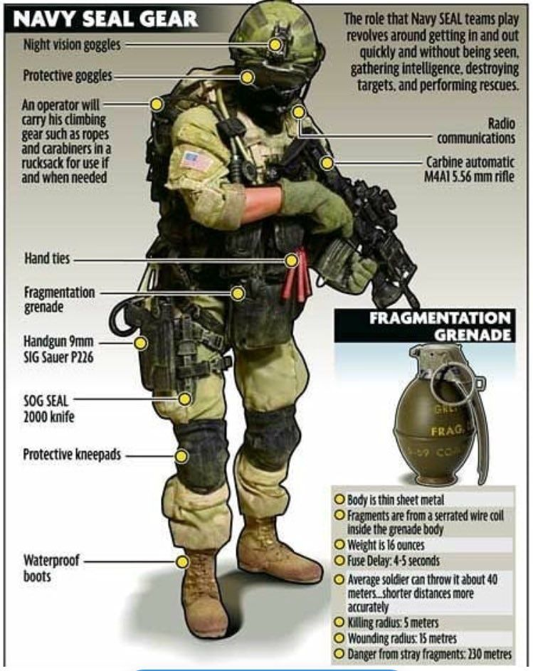 Pin By Quentin Boyd On Navy Seals Navy Seal Gear Navy Seals Military Special Forces