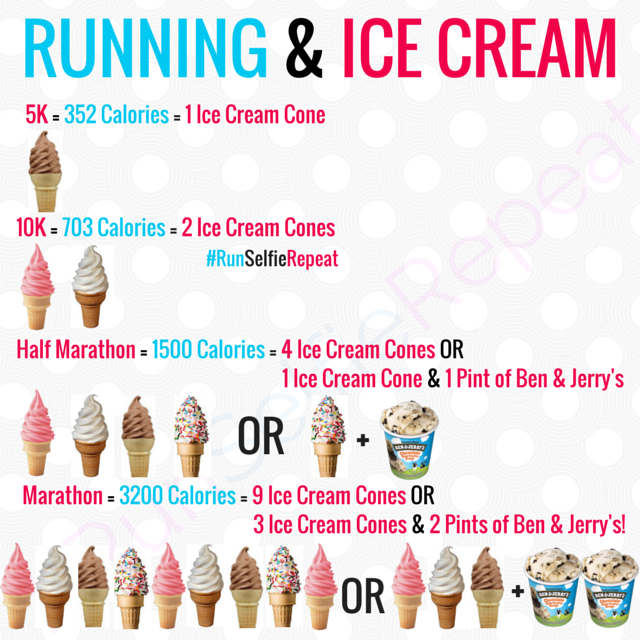 Running and What You Get To Eat After | Motivate! | Running