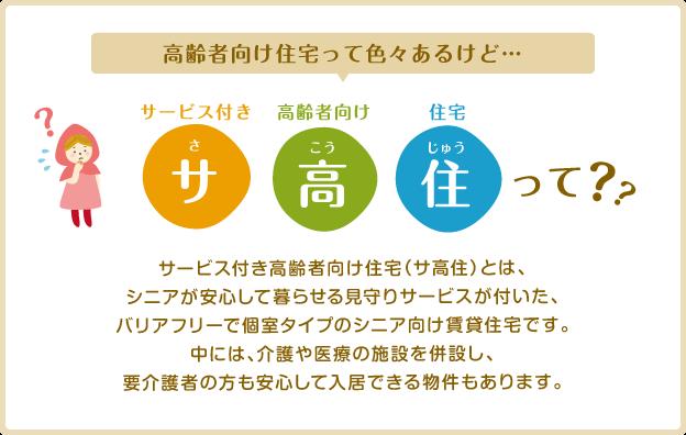 サ高住って サ高住を知る サ高住ガイド 暮らそっか くらそっか 札幌圏のサービス付き高齢者向け住宅紹介 マッチングサイト 介護 医療 介護者
