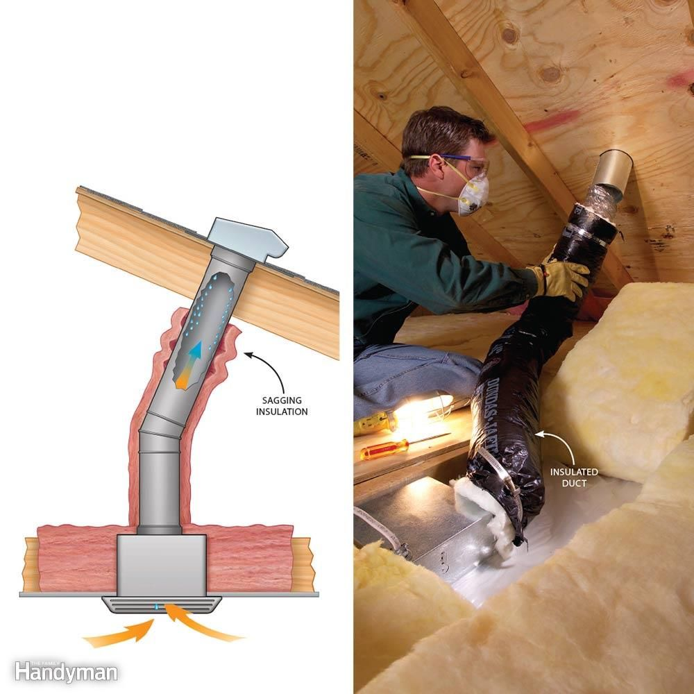 A Home Inspector Reveals The 6 Signs Your House Is In Trouble With Images Home Inspector Home Inspection Bath Fan