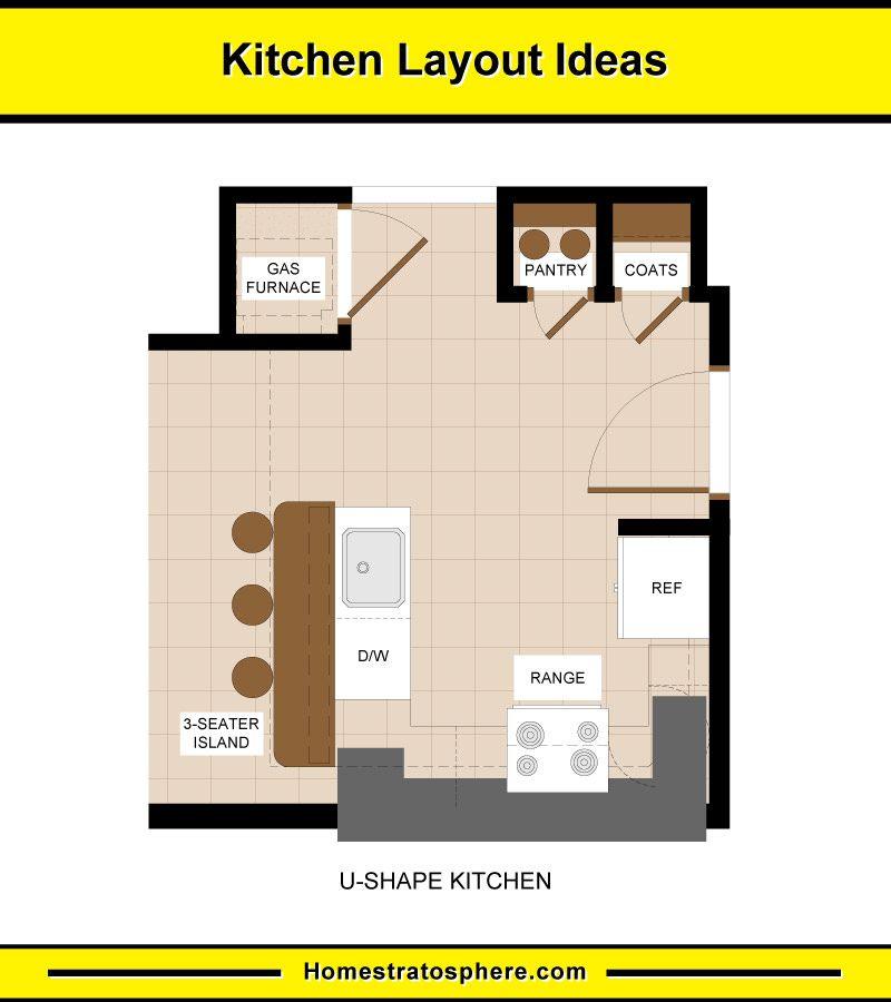 10 Kitchen Layouts 6 Dimension Diagrams 2020 Kitchen Layout Interior Design Kitchen Contemporary Kitchen Layout Plans