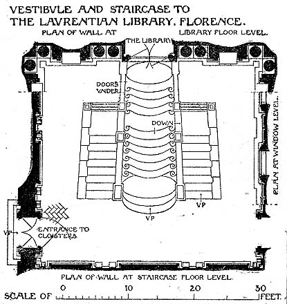 Laurentian Library Plan Laurentian Library Wikipedia Library Plan Ancient Library Michelangelo