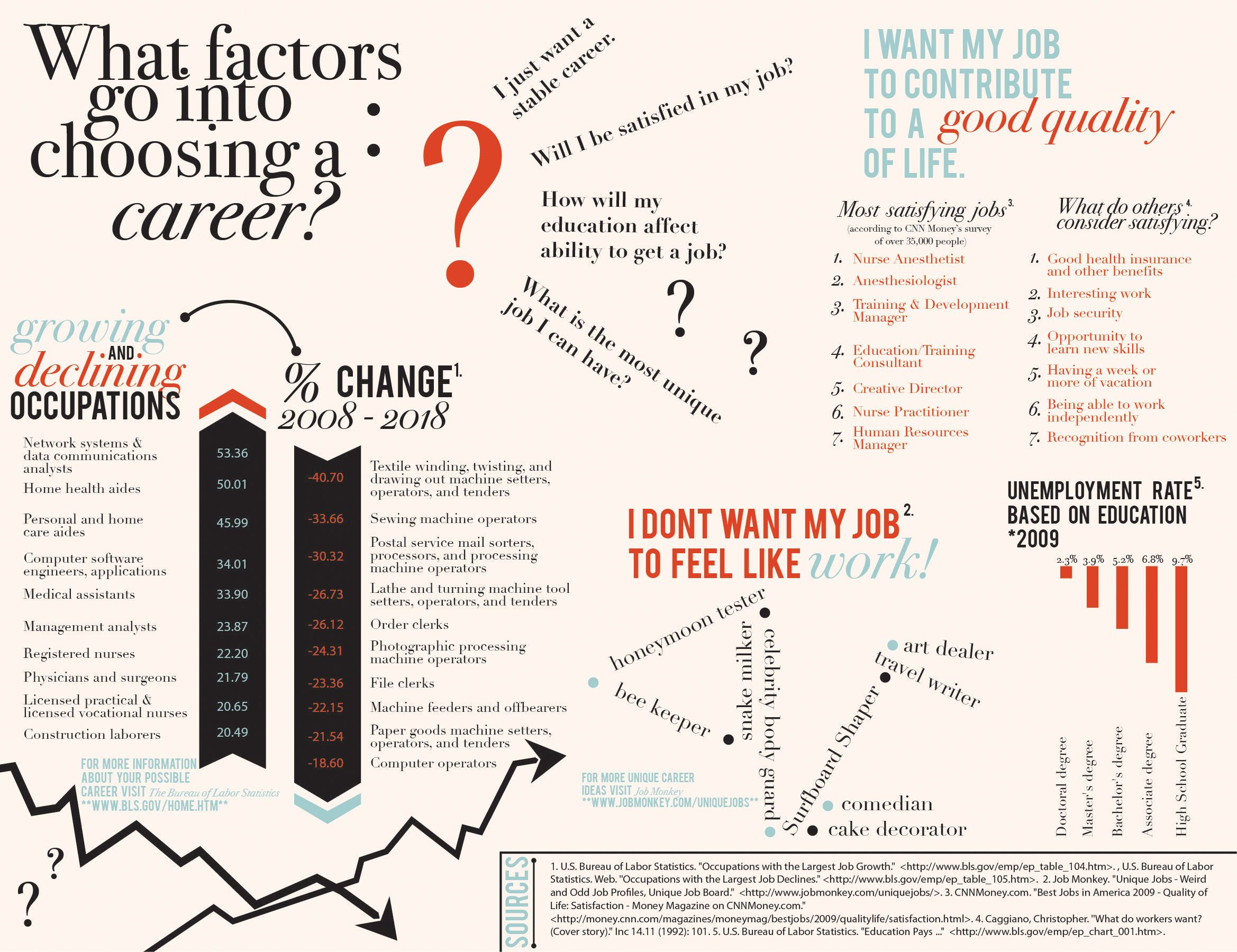 What Factors Go Into Choosing A Career  Infographic