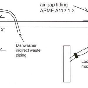 kitchen sink air gap fitting kitchen sink air gap fitting   http   rjdhcartedecriserca info      rh   pinterest com