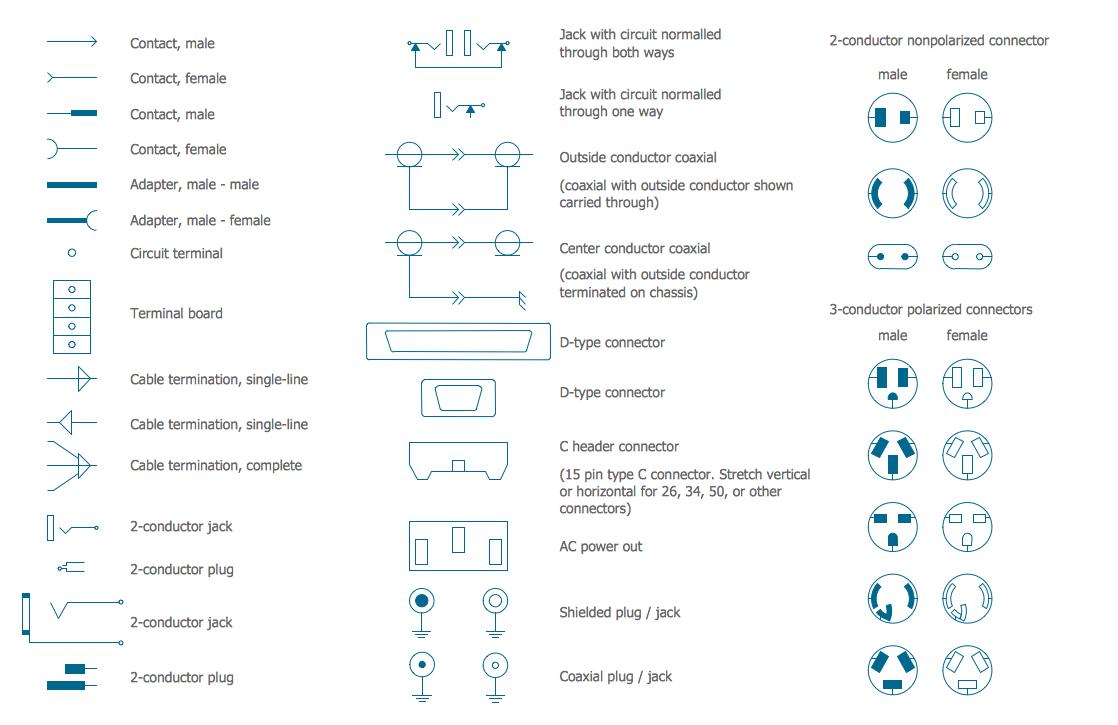 Electrical Symbols Terminals And Connectors Computer Pinterest