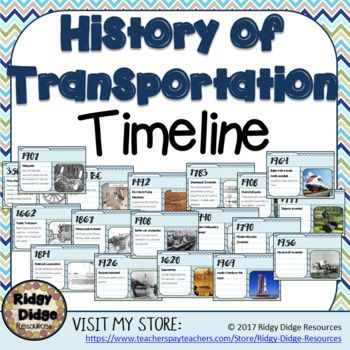 The History Of Transportation Major Inventions Through History