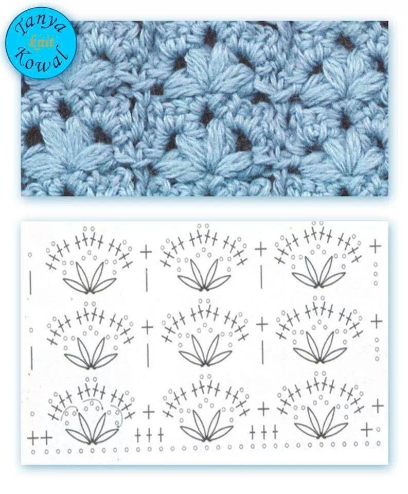 Puntadas | crochet stitches | Ganchillo, Croché, Ganchillo crochet