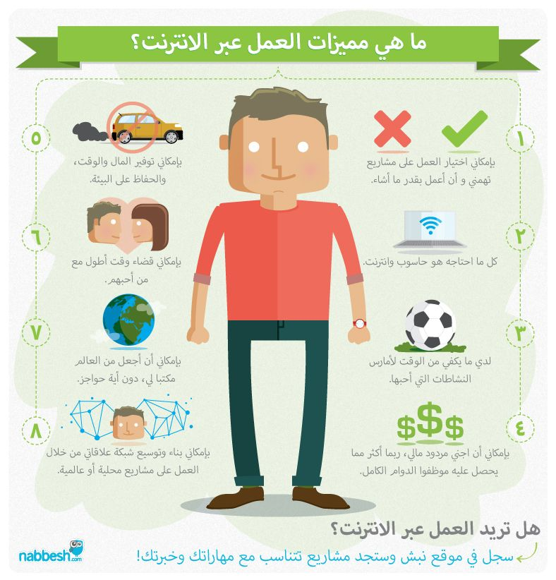 why-work-online-final-arabic