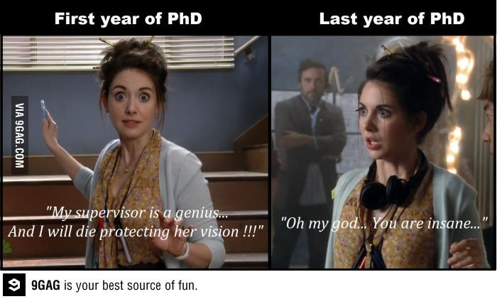Yep... Story of my PhD! | Phd humor, Graduate school humor ...