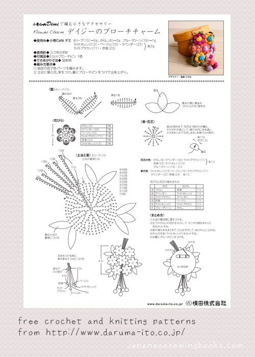 Free Crochet Patterns In Symbols : Free Crochet and Knitting Patterns ? daruma-ito.co.jp ...
