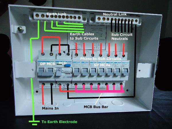 diy wiring a consumer unit and installation distribution board rh pinterest com rcd 310 wiring diagram rcd 300 wiring diagram
