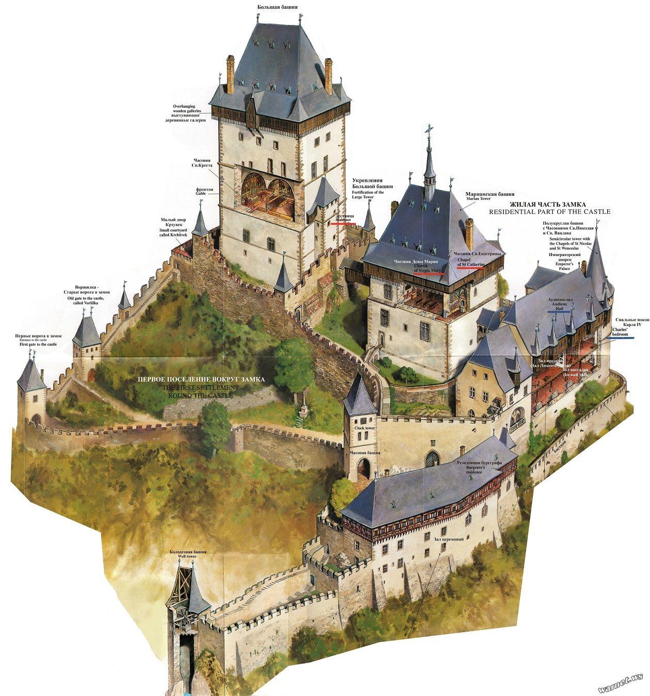 замок и его части картинки важной опцией